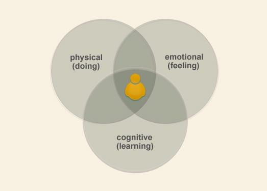 blog/blog-criteria/