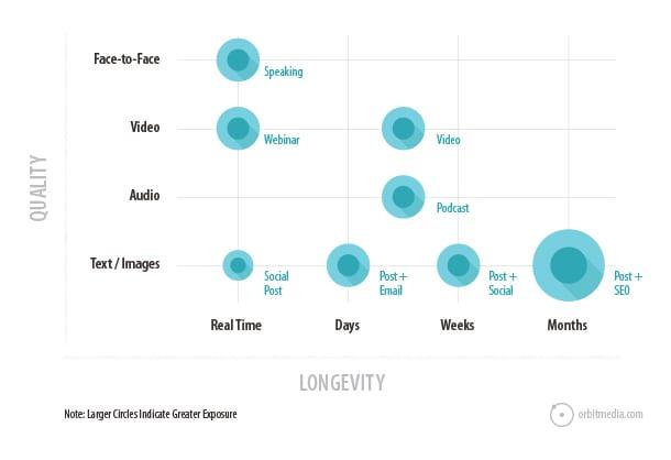 marketing-diagram2