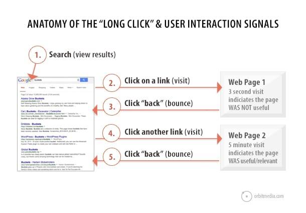 click-anatomy