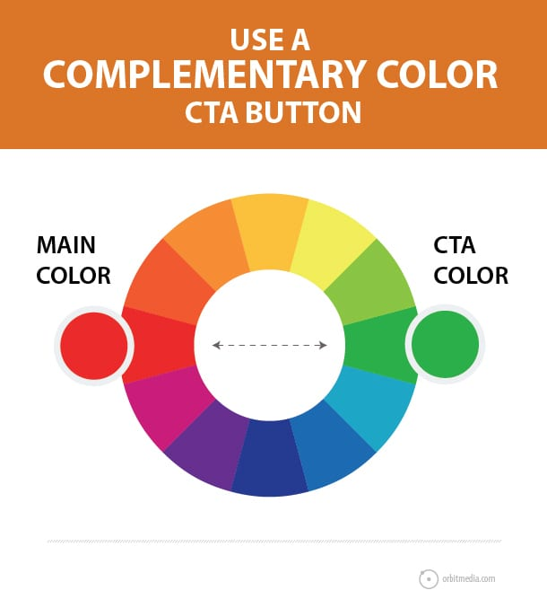 how to design a button