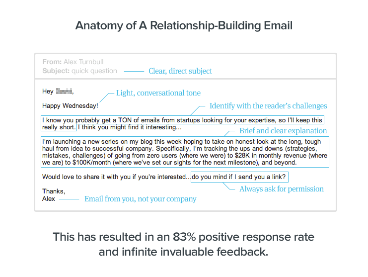 anatomy_email
