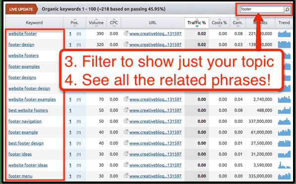 filter-by-keyword-semrush