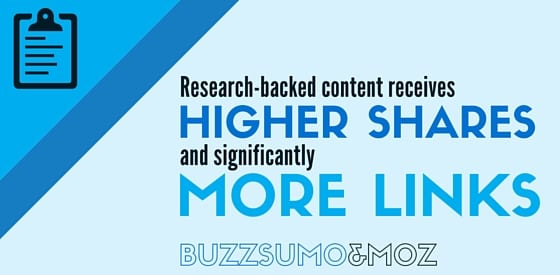 Research-backed-content