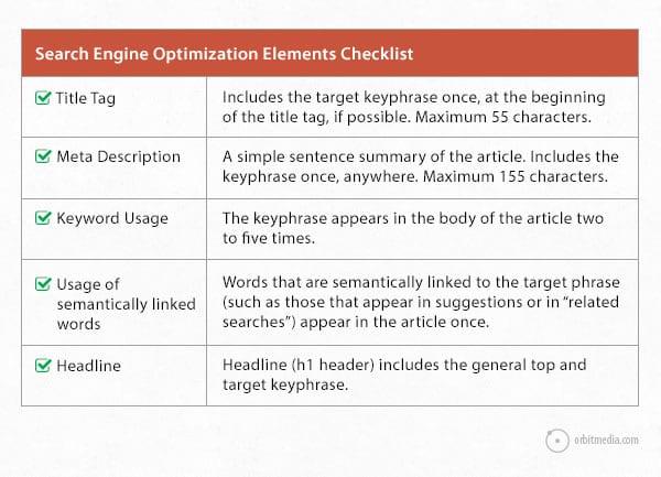 web-content-checklist-graph1