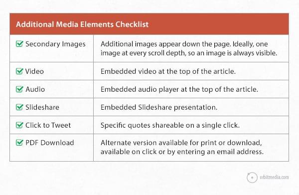 web-content-checklist-graph3