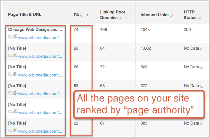internal-linking-page-authority