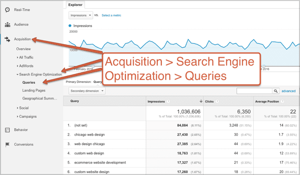 seo-queries-report