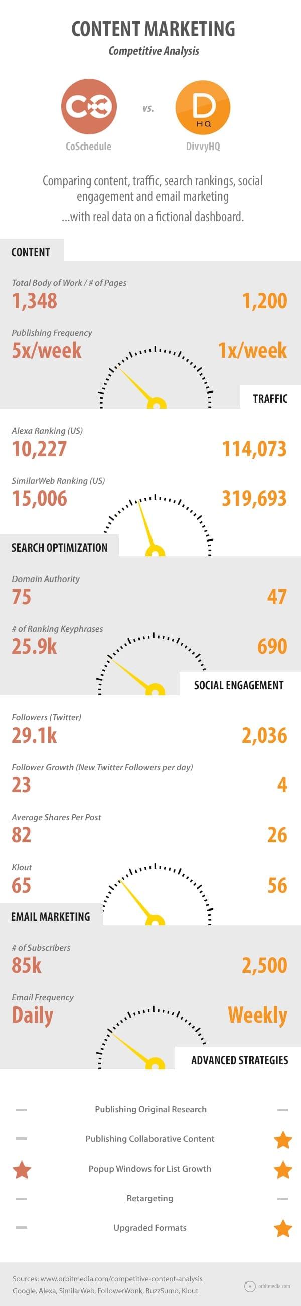 content-comparison-infographic (1)