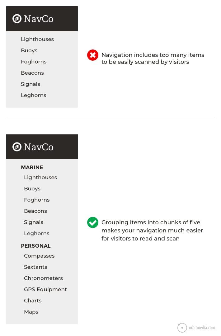 Website Navigation Best Practices 7 Website Navigation Design Tips And Warnings