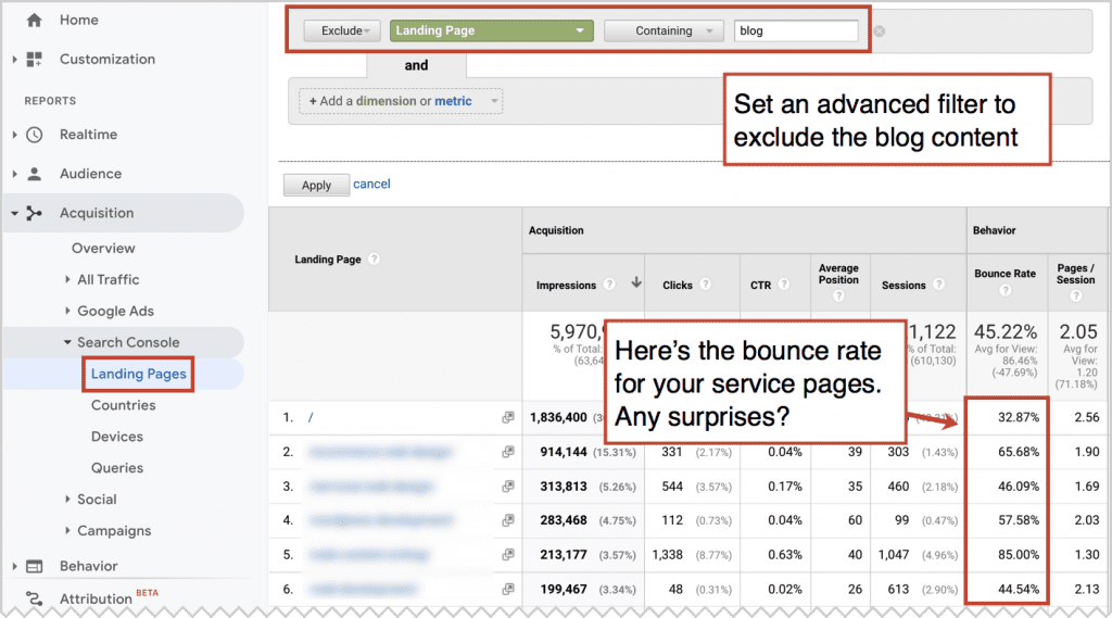 bounce rate on service pages