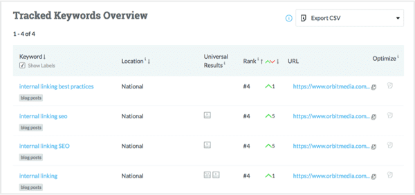 tracked-keyword