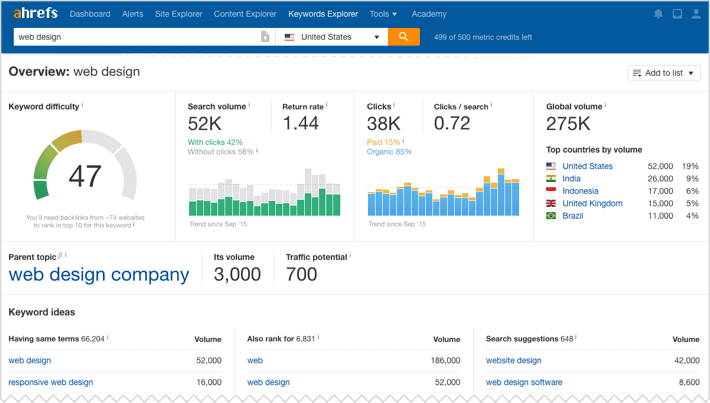 Ahrefs Also Includes A Lots Of Other Reports For Tracking Keywords And  Links. These Go Beyond Competitive Analysis. These Are Power Tools For  Serious SEOs.
