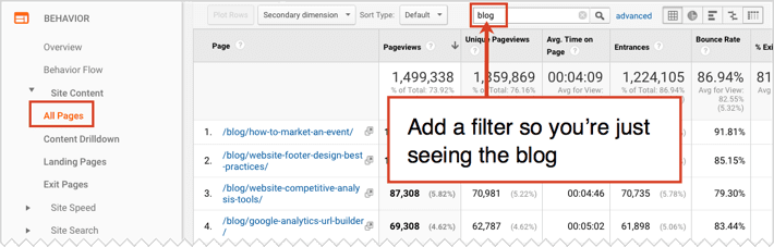 What to Blog About: 17 Fresh Sources for Blog Topics