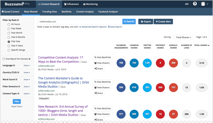 Dig Deeper To See Who Shared It. Buzzsumo Tags Them As Journalists,  Bloggers And Influencers. You Can Also See Who Has Linked To It.  Competitive Analysis Format