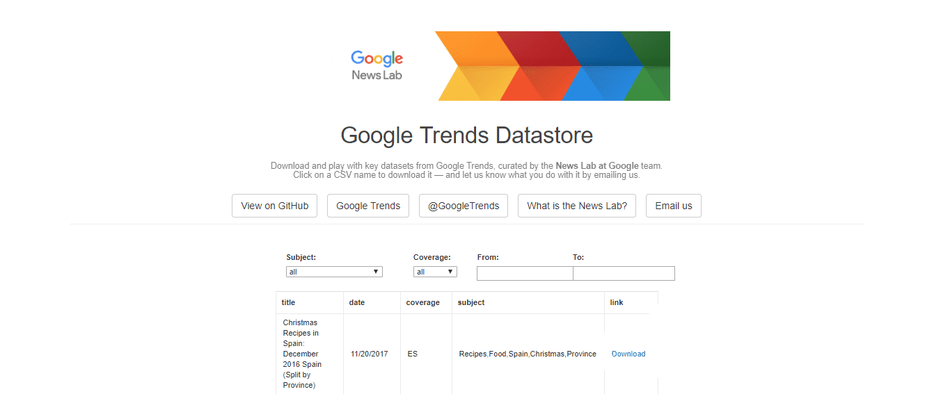 5 Ways to Use Google Trends to Create Better Content | Orbit