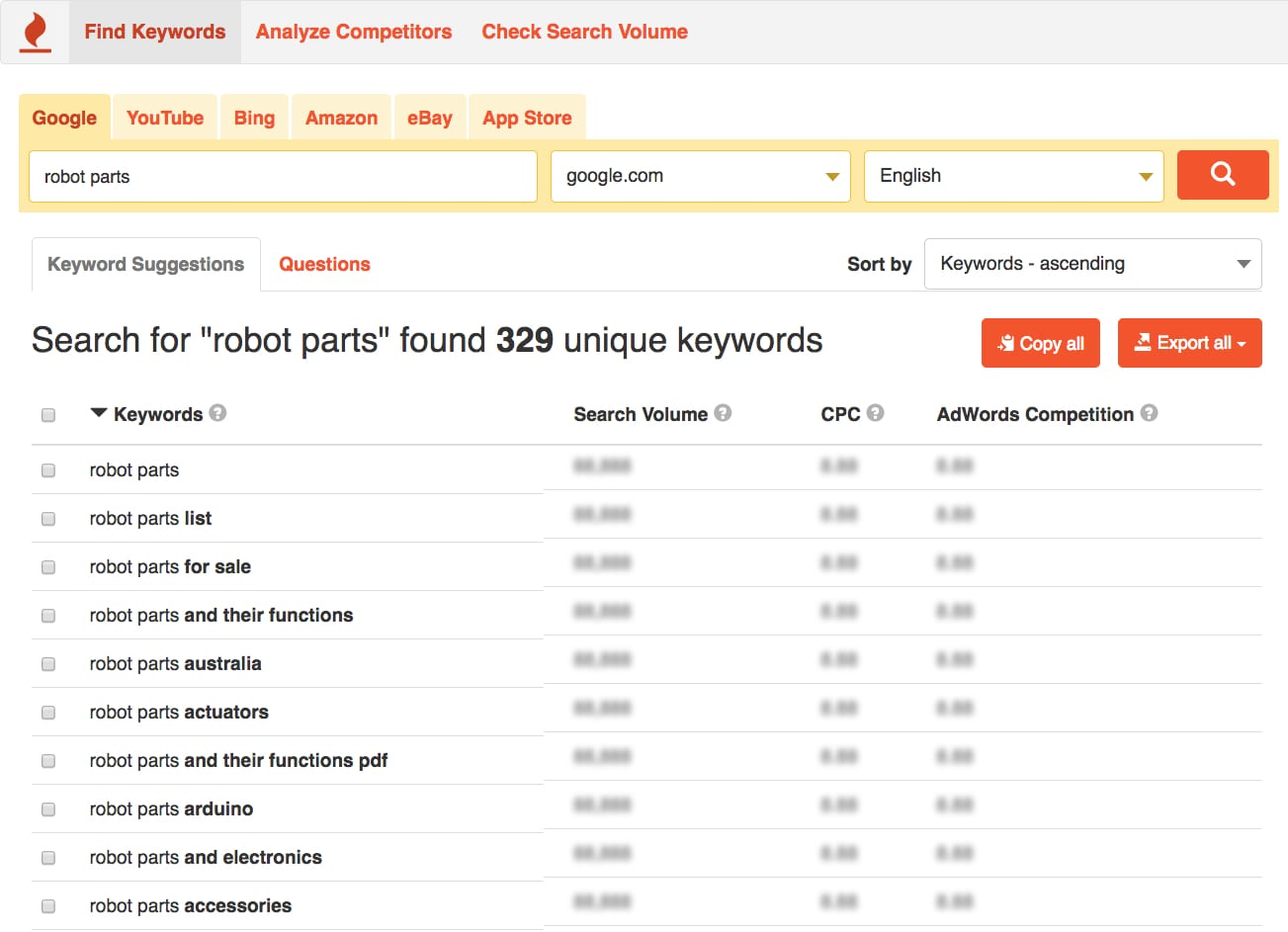 Keyword Tool Review