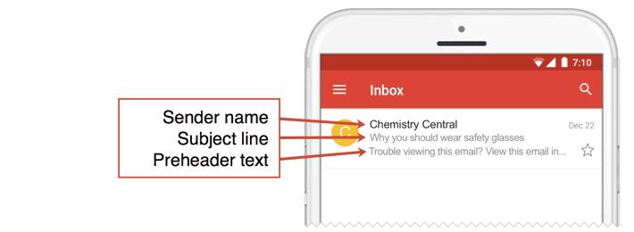 Image result for email sender name