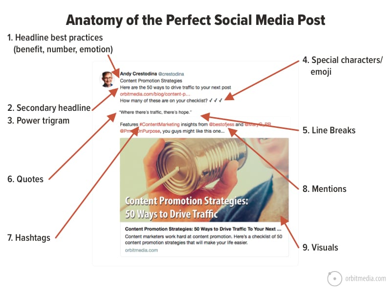 example of a social media post