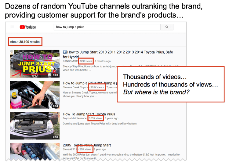 branded-keywords-seo-youtube
