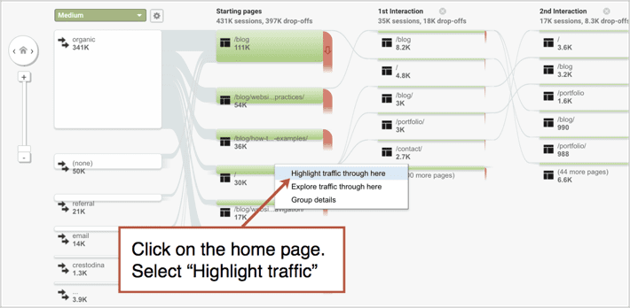 Is your website's menu broken? Find out fast using the Navigation Summary report in Google Analytics.