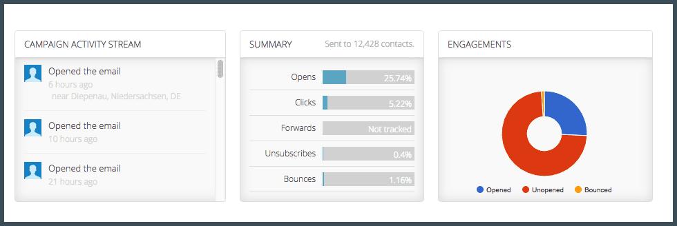 Google URL Builder: How to Track Campaigns in Analytics | Orbit