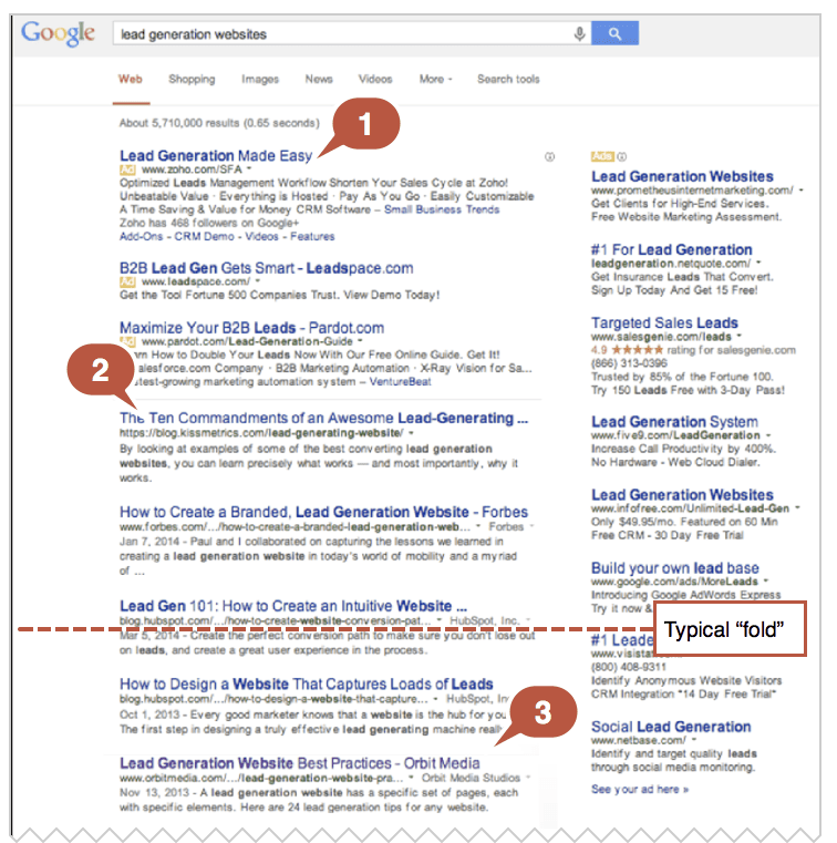 biggest-seo-trend-serp-123