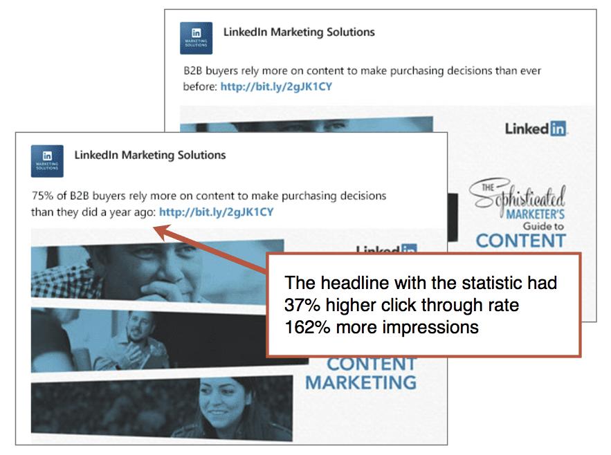 LinkedIn use of headline with statistics