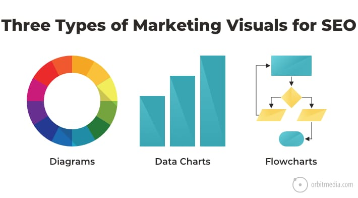 marketing-visuals