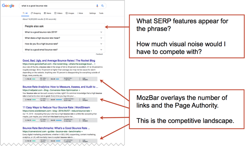 mozbar search results