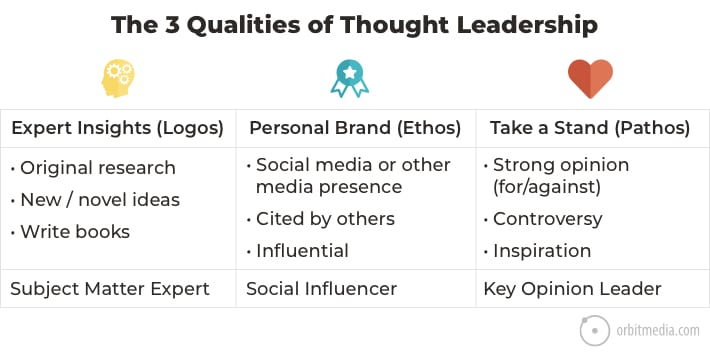 3 qualities of thought leadership