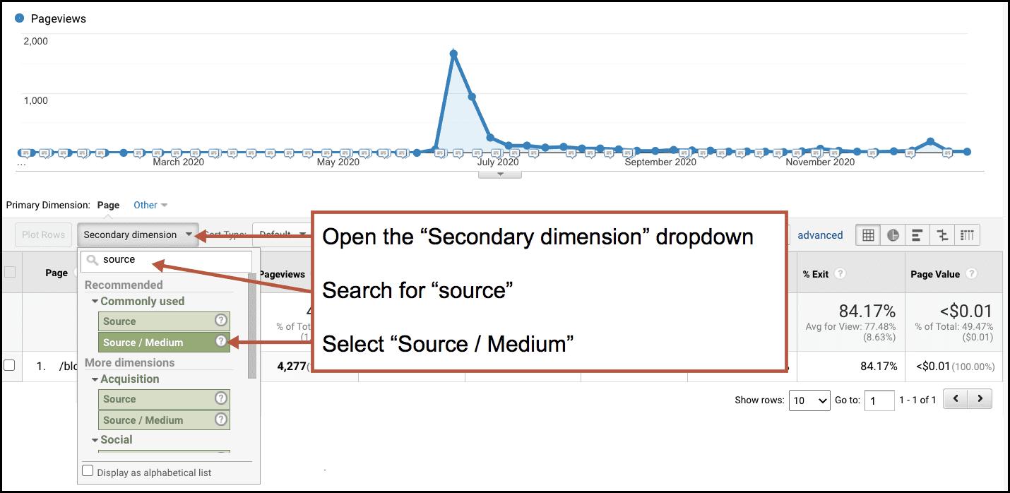 secondary dimension report