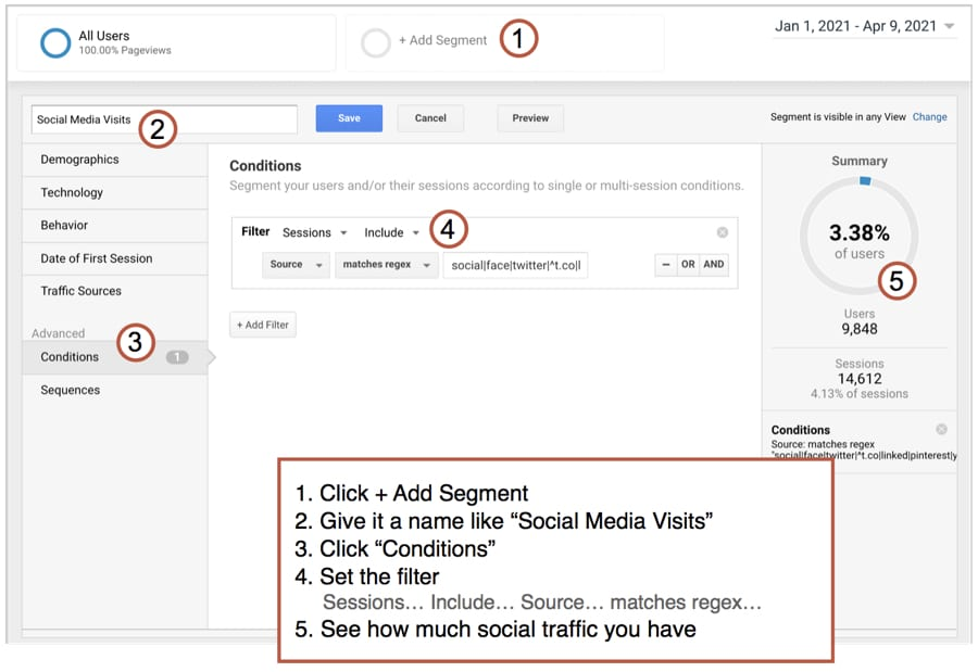 setting up segments for social media traffic