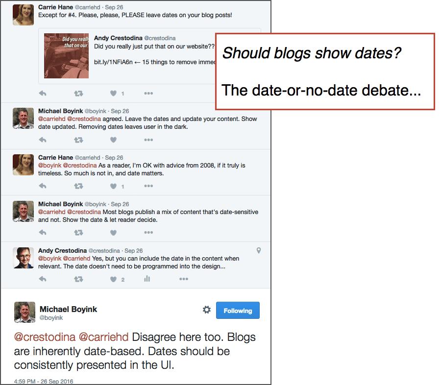 should blogs show dates?