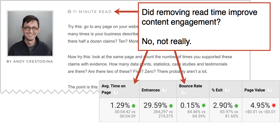 example of read time on a blog