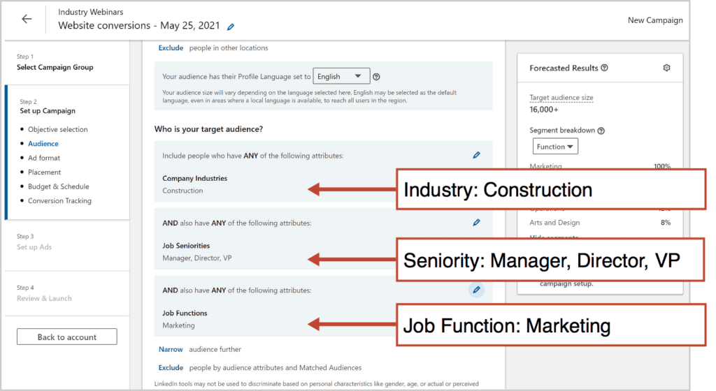 industry webinar conversions