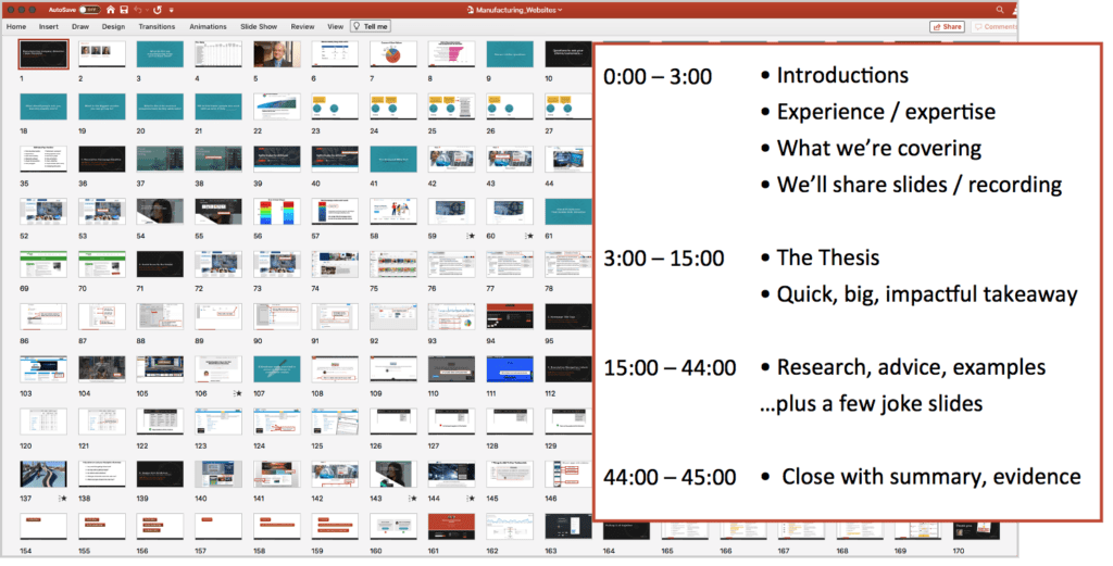 example of the ABM presentation layout
