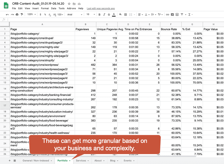 tabbed website content marketing audit for page type analysis