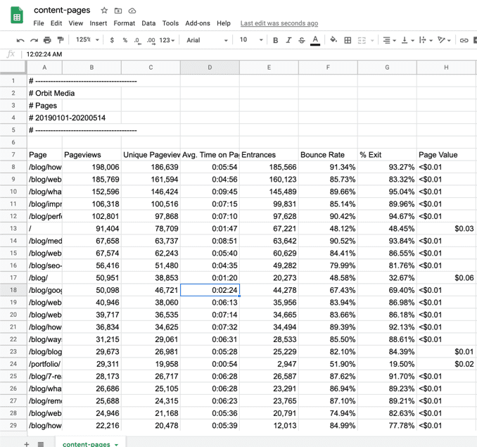 Google Analytics pageviews export