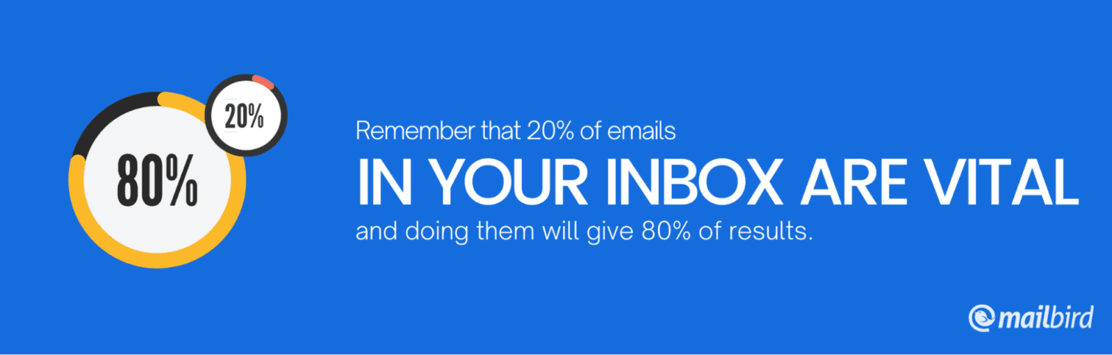 80 20 rule for email