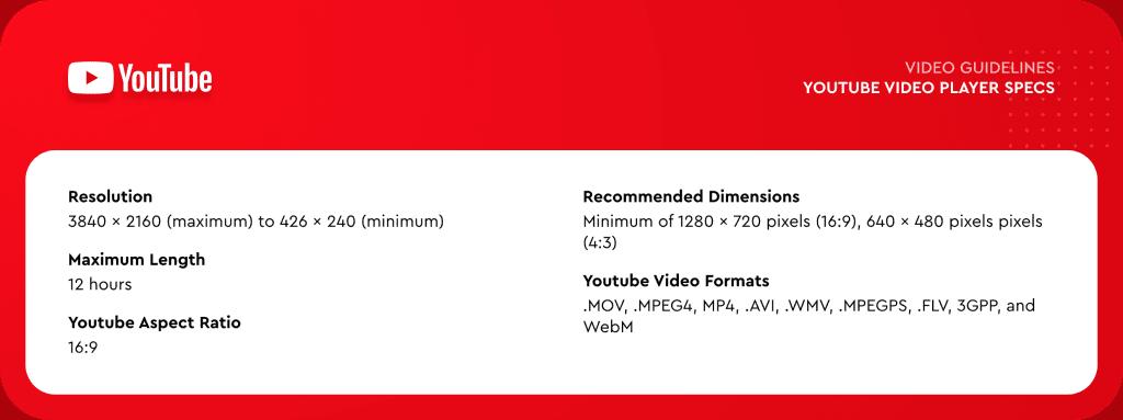 youtube video sizes